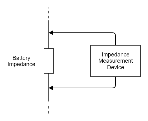 Battery Internal Ohmic Measurements - Part 2