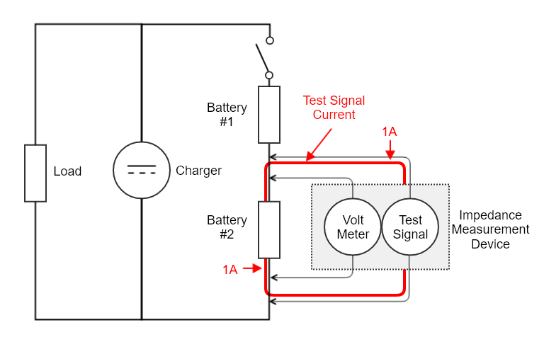 battery parallel impedance one